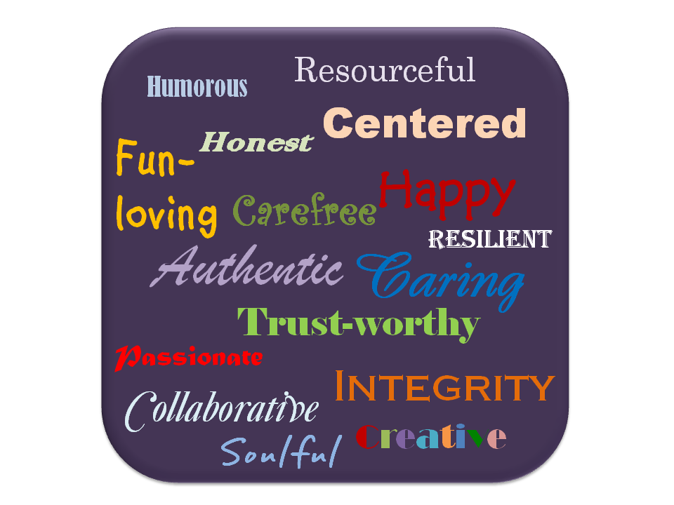 who do you admire We all know relationships do change over time, as well as what we value, so you will need to revisit these traits and the people you admire to ensure they do not change.